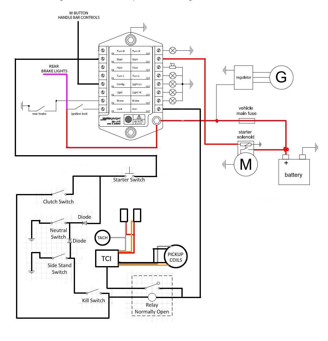 Xj650 Brat Tracker Page 2 Xjbikes