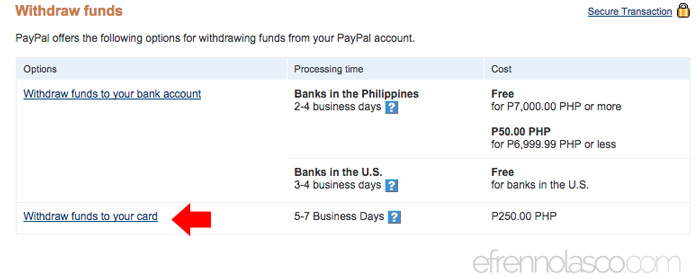 how to withdraw paypal funds in the Philippines step 2