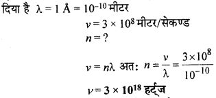 RBSE Solutions for Class 9 Science Chapter 11 ध्वनि 25