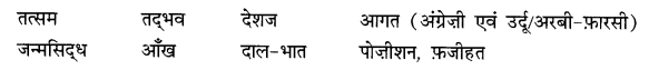 NCERT Solutions for Class 10 Hindi Sparsh Chapter 10 Q1