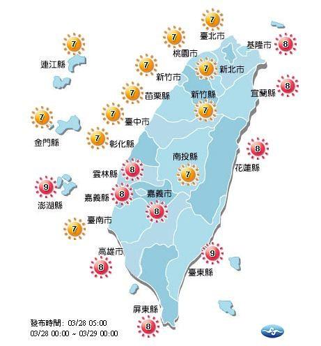 天氣,中南部,屏東,高雄,高溫,鋒面,紫外線,空汙,空氣品質