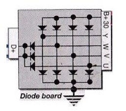 "6 Series-Diode Board Showing Center Tap ""Y"" Diodes"