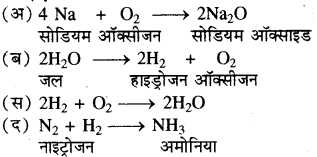 RBSE Solutions for Class 8 Science Chapter 4 Q29