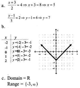 Plus One Maths Improvement Question Papers 2018A18
