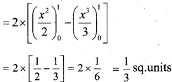 Plus Two Maths Chapter Wise Questions and Answers Chapter 8 Application of Integrals 65