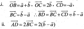 Plus Two Maths Chapter Wise Questions and Answers Chapter 10 Vector Algebra 1
