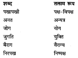 NCERT Solutions for Class 9 Hindi Kshitiz Chapter 9 साखियाँ एवं सबद 15