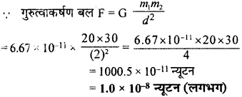 RBSE Solutions for Class 9 Science Chapter 10 Gravity 26