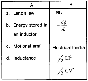 Plus Two Physics Chapter Wise Questions and Answers Chapter 6 Electromagnetic Induction 29