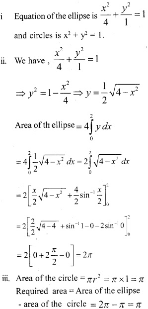 Plus Two Maths Chapter Wise Questions and Answers Chapter 8 Application of Integrals 53