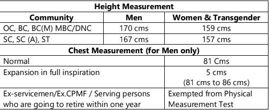Physical Measurement Test