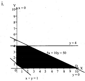 Plus Two Maths Chapter Wise Questions and Answers Chapter 12 Linear Programming 1