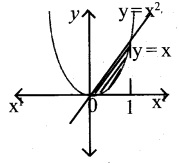 Plus Two Maths Chapter Wise Questions and Answers Chapter 8 Application of Integrals 7