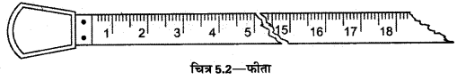 UP Board Solutions for Class 12 Geography Practical Work Chapter 5 Surveying Q.1.2