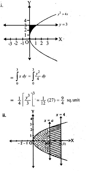 Plus Two Maths Chapter Wise Questions and Answers Chapter 8 Application of Integrals 32