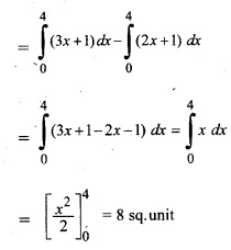 Plus Two Maths Chapter Wise Questions and Answers Chapter 8 Application of Integrals 31