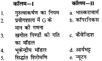RBSE Solutions for Class 9 Science Chapter 10 Gravity 24