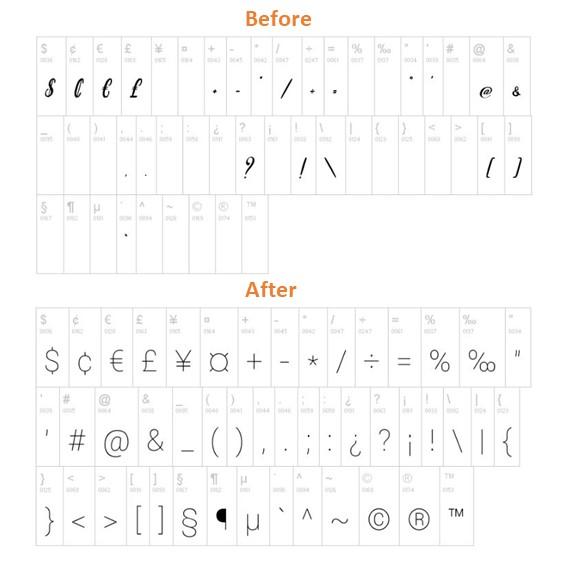 Download Tips Memilih Font untuk Presentasi - Kreasi Presentasi