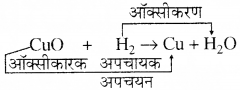 RBSE Solutions for Class 8 Science Chapter 4 Q61