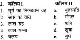 RBSE Solutions for Class 9 Science Chapter 12 aakashiy pinad avam bharathiy pamchang 2