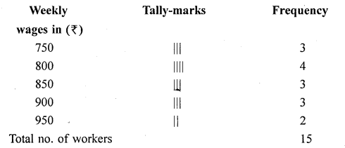Selina Concise Mathematicsclass 6 ICSE Solutions -Data Handling (Including Pictograph and Bar Graph) - 7a