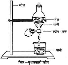 RBSE Solutions for Class 9 Science Chapter 2 पदार्थ की संरचना एवं अणु 14