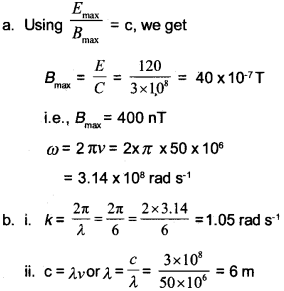 Plus Two Physics Chapter Wise Questions and Answers Chapter 8 Electromagnetic Waves 5