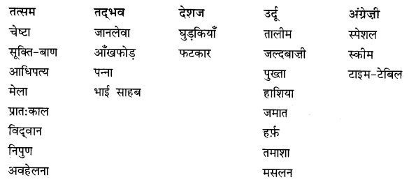 NCERT Solutions for Class 10 Hindi Sparsh Chapter 10 Q1.1