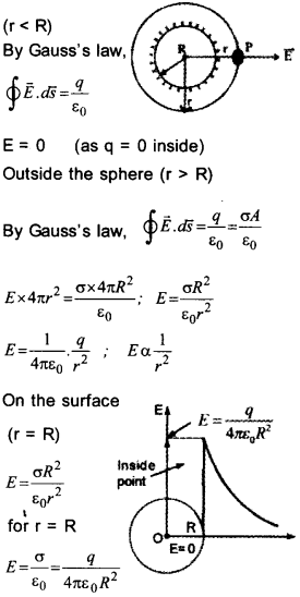 Plus Two Physics Chapter Wise Questions and Answers Chapter 2 Electric Potential and Capacitance 18