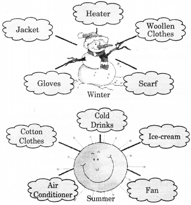 NCERT Solutions for Class 2 English Chapter 21 The