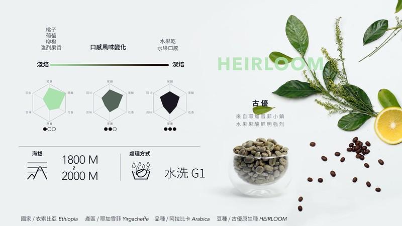 研萃咖啡商品目錄2-09