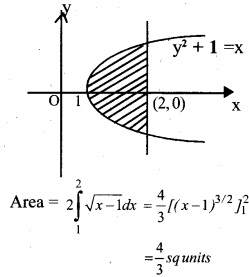 Plus Two Maths Chapter Wise Questions and Answers Chapter 8 Application of Integrals 9