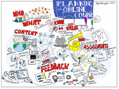 Planning Your Online Course v2 by giulia.forsythe, on Flickr
