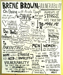 Brene-Brown-On-Being-Graphic-Recording