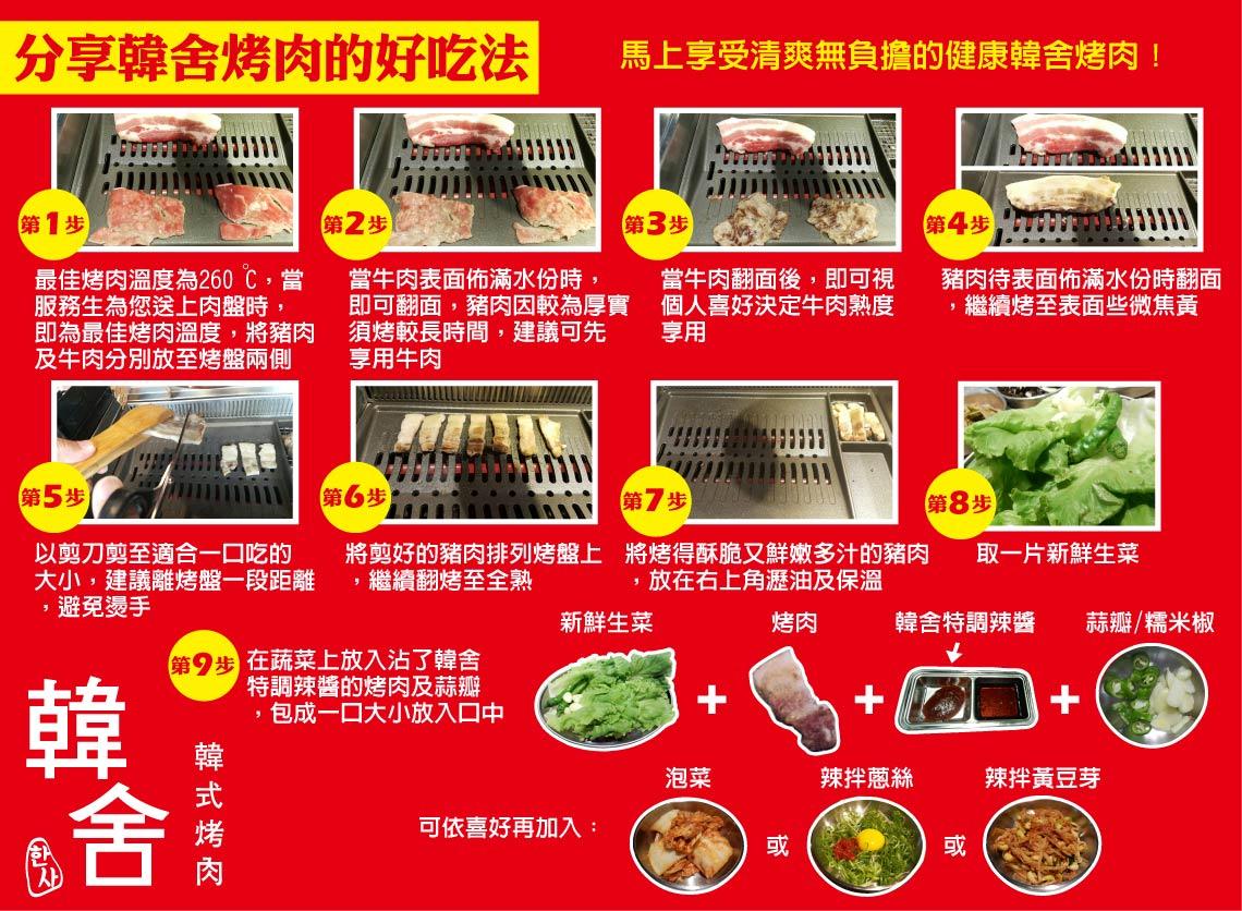 烤肉吃法20160706