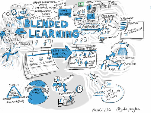 Blended Learning Panel @richardgorrie et by giulia.forsythe, on Flickr