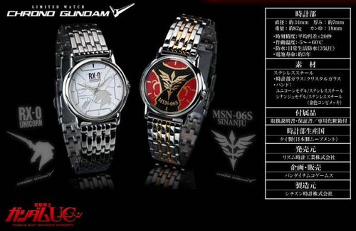 Unicorn and Sinanju Gundam Watch (1)