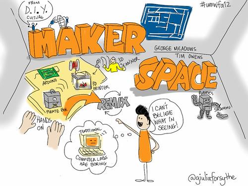Maker @timmmyboy With More Pompadour Cc @drgarcia @leelzebub