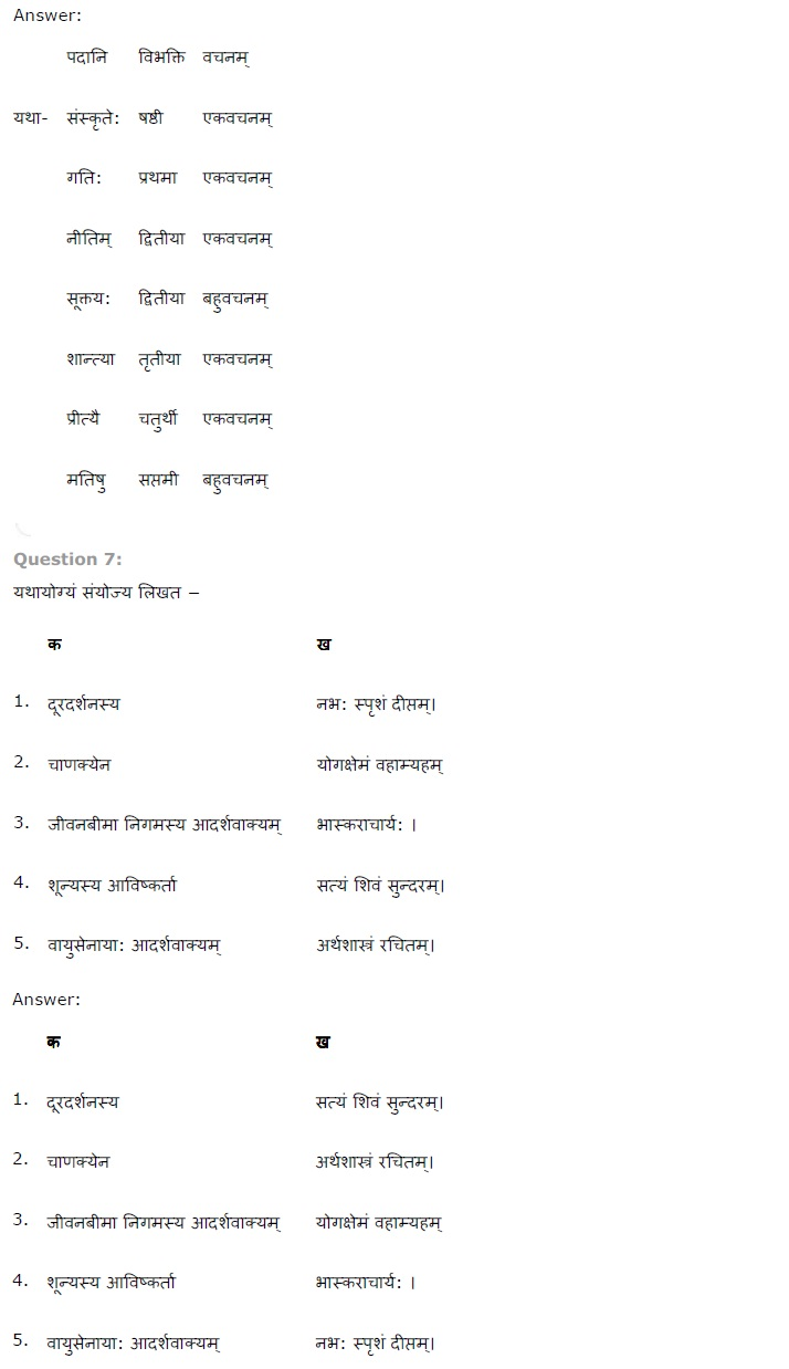 NCERT Solutions for Class 7th Sanskrit Chapter 13 अमृतं संस्कृतं ( इकारांत स्त्रीलिंग )