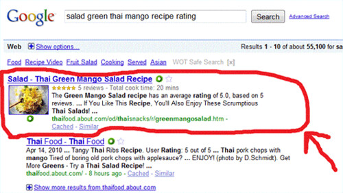 Example of Rich Snippets