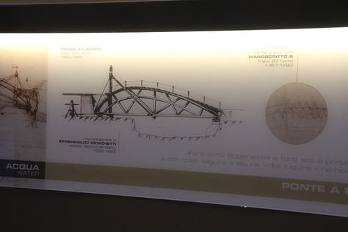 da Vinci schematic