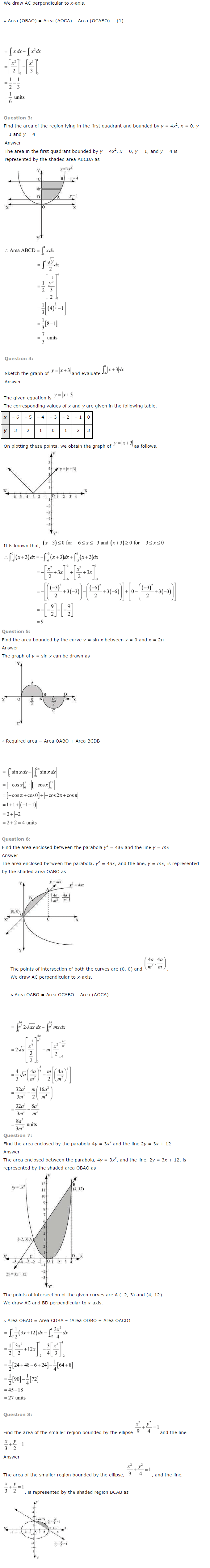 NCERT Solutions for Class 12 Maths Chapter 8 Application of Integrals ex 8.5