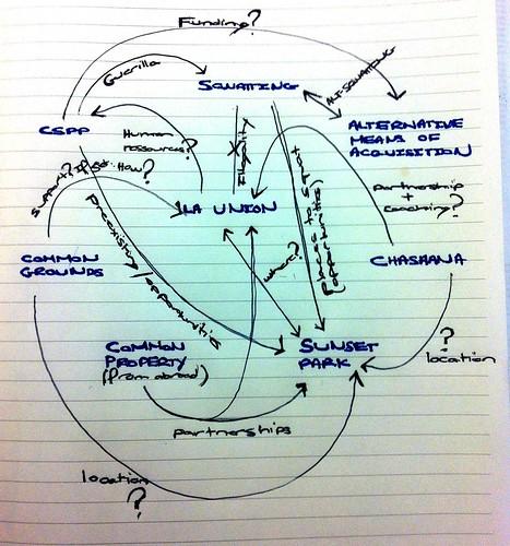 LM_diagram2