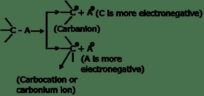 Heterolytic Bond Fission