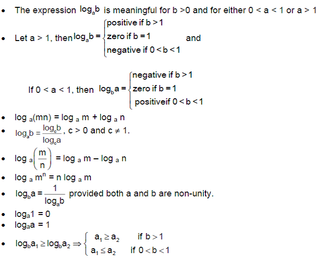 Logarithmic Function, Graph and Properties