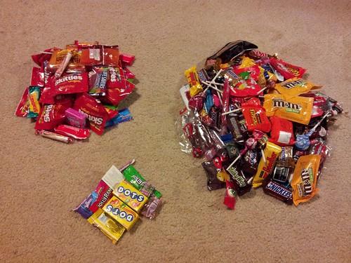 Halloween Loot 2012 - 3