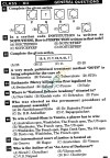 NSTSE 2011 Class XII PCM Question Paper with Answers - General Knowledge