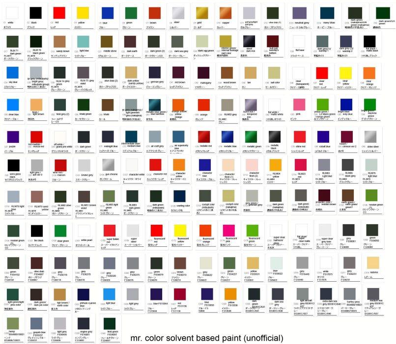 Citadel Paint Color List Zeenla