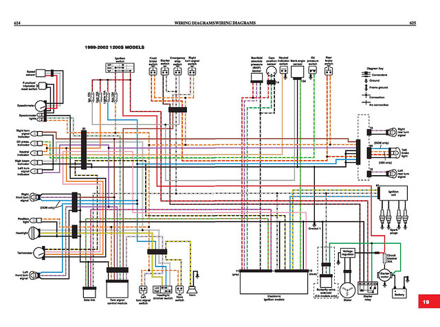 wiring diagram for 1999 harley sportster  auto wiring