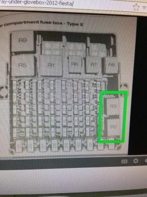 Glovebox Fuse Diagram  Ford Fiesta Club  Ford Owners